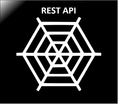 hIOmon REST API